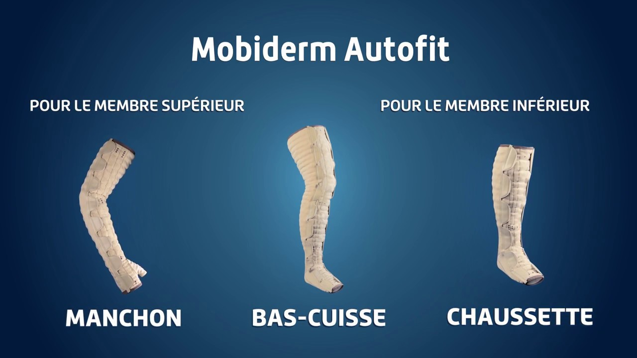 Mobiderm